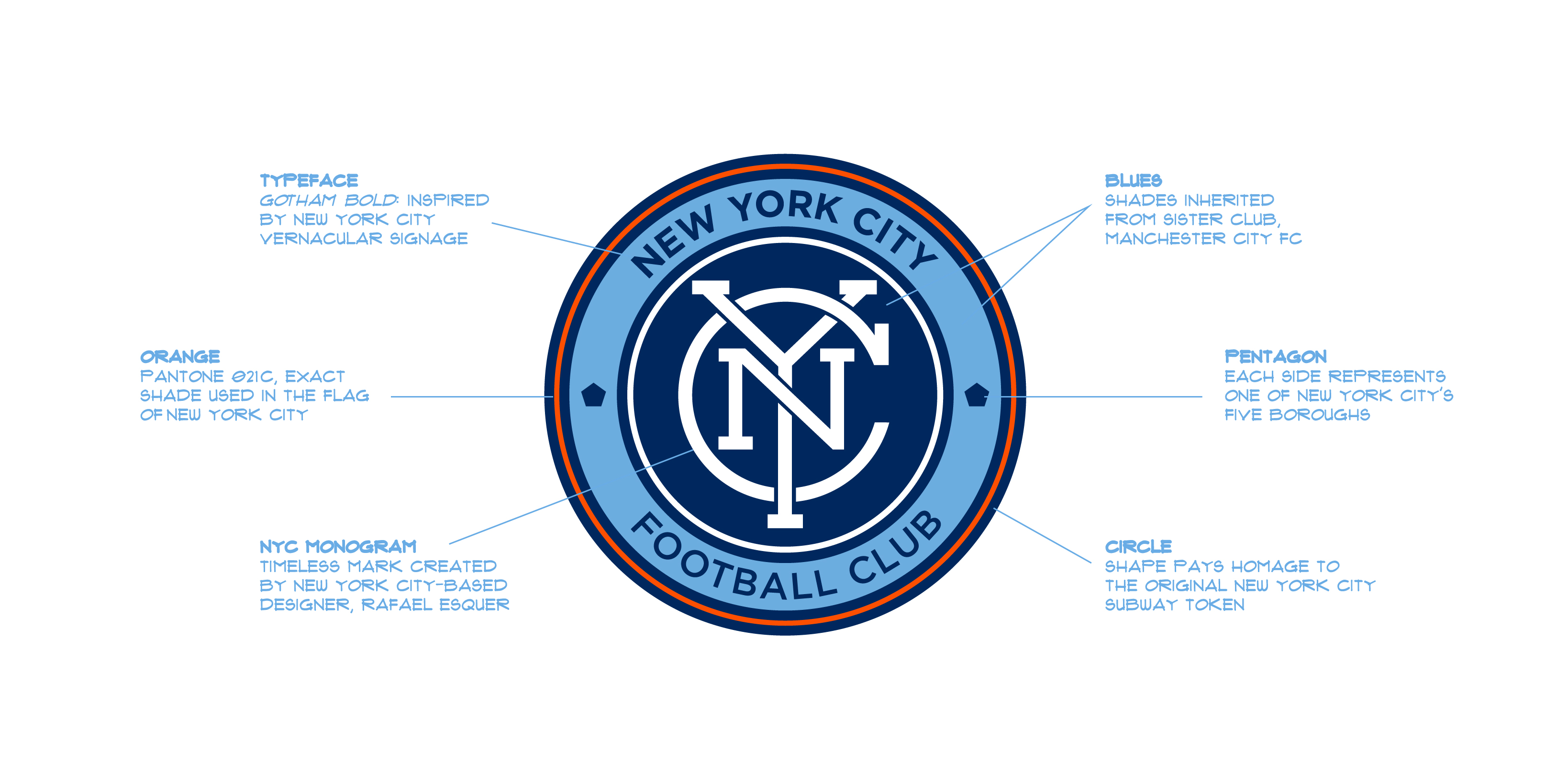 NYCFC Badge explanation